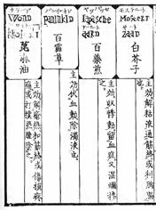 療薬解 平安 京都 出版者 不明 ...